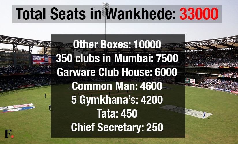 Total-Seats-on-Wankhede