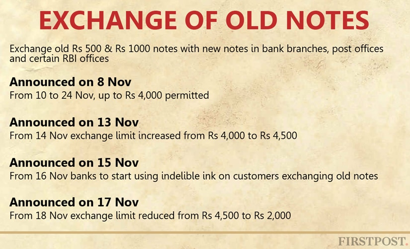 1_EXCHANGE-OF-OLD-NOTES