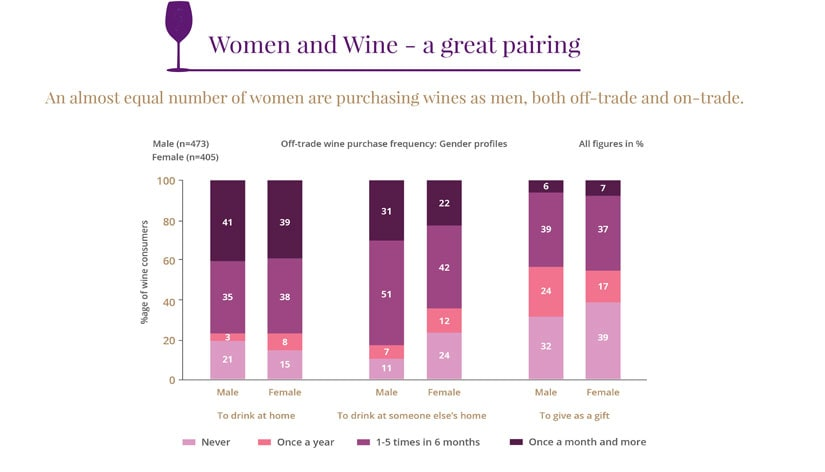 Women-and-wine-a-great-pairing
