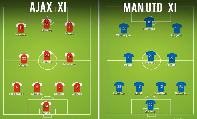 Take a look at the potential line-ups for the Europa League final between Ajax and Manchester United.
