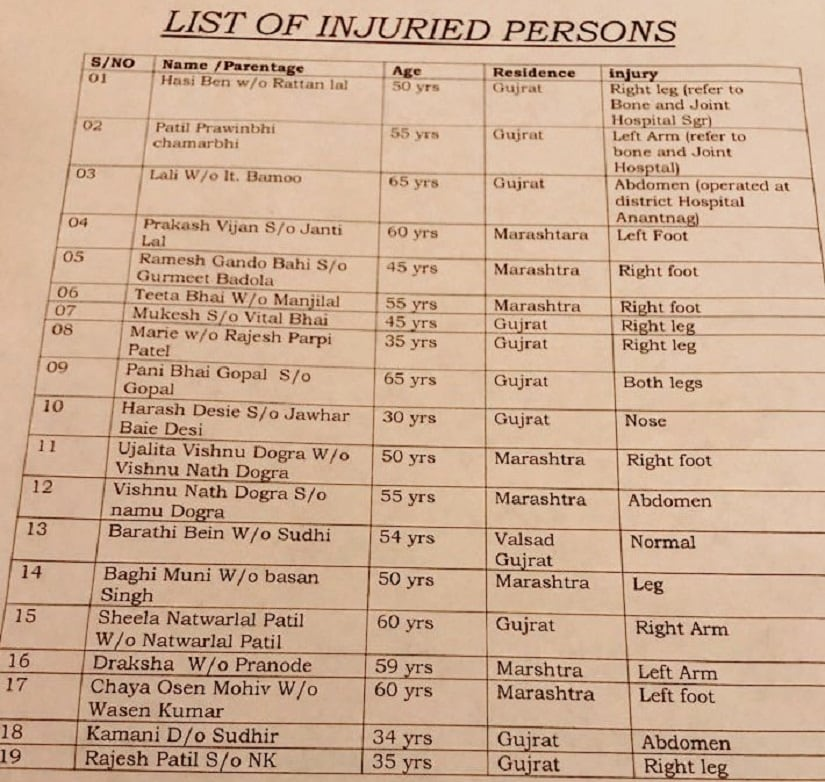List of injured persons in the Amarnath Yatra attack.
