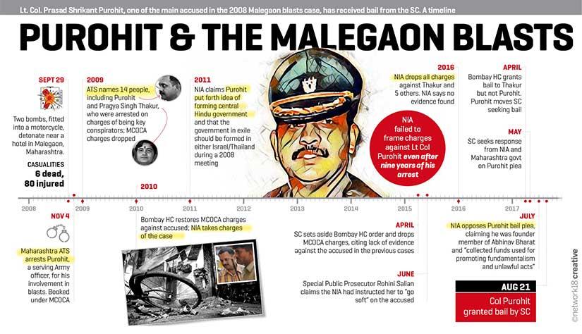 Malegaon-listicle