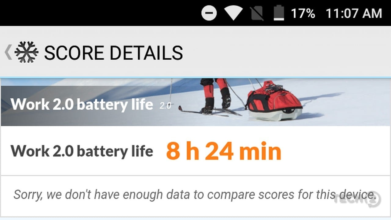 With feature phone users in mind, the battery life could have been better
