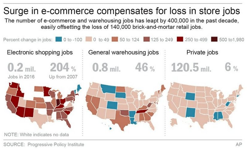 Growth of e-commerce. Image: AP Photo