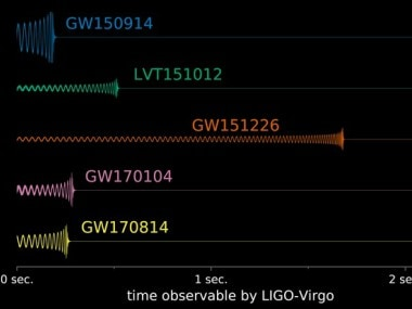 Gravitational waves detected by LIGO were extremely hse