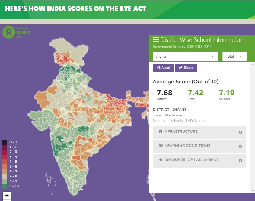 SocialCops helped create a metric on which to measure the performance of schools.