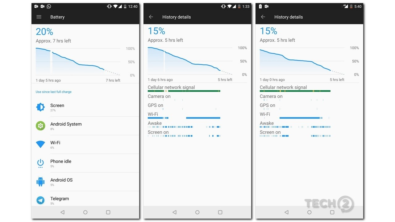 OnePlus 5T review battery life statistics