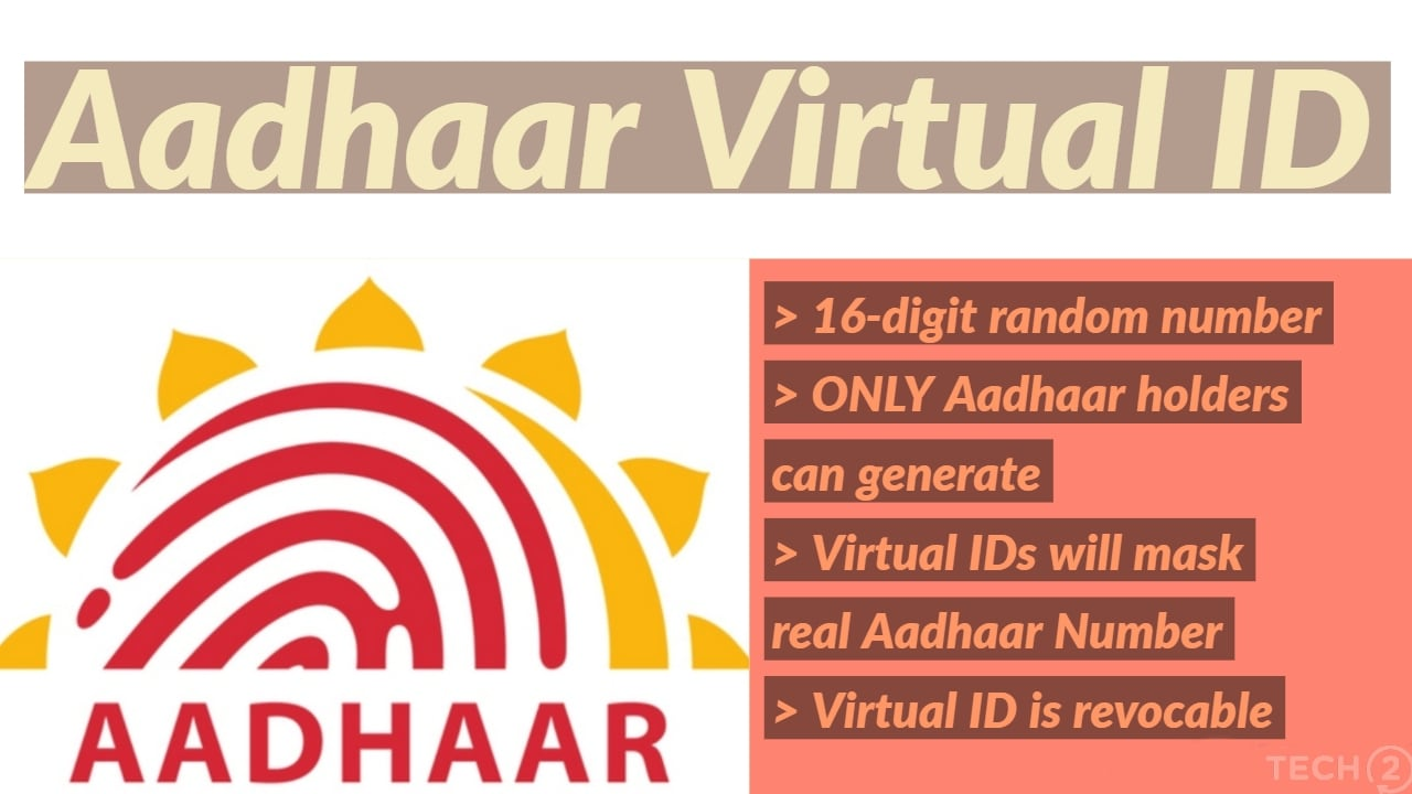 Aadhaar Virtual ID features