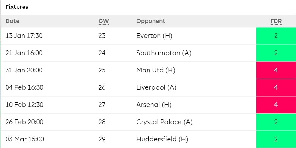 Tottenham's next 7 matches in the Premier League