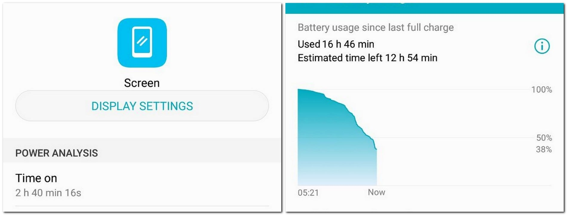 This is the usage after the phone being fully charged early morning and the screenshot taken at 10 pm