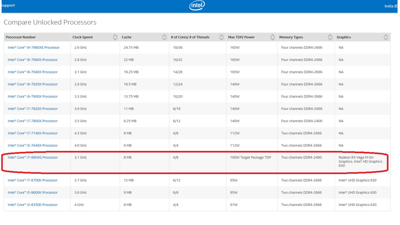 The list of overclockable processors which shows the Intel Core i7-8890G. Image: AnandTech