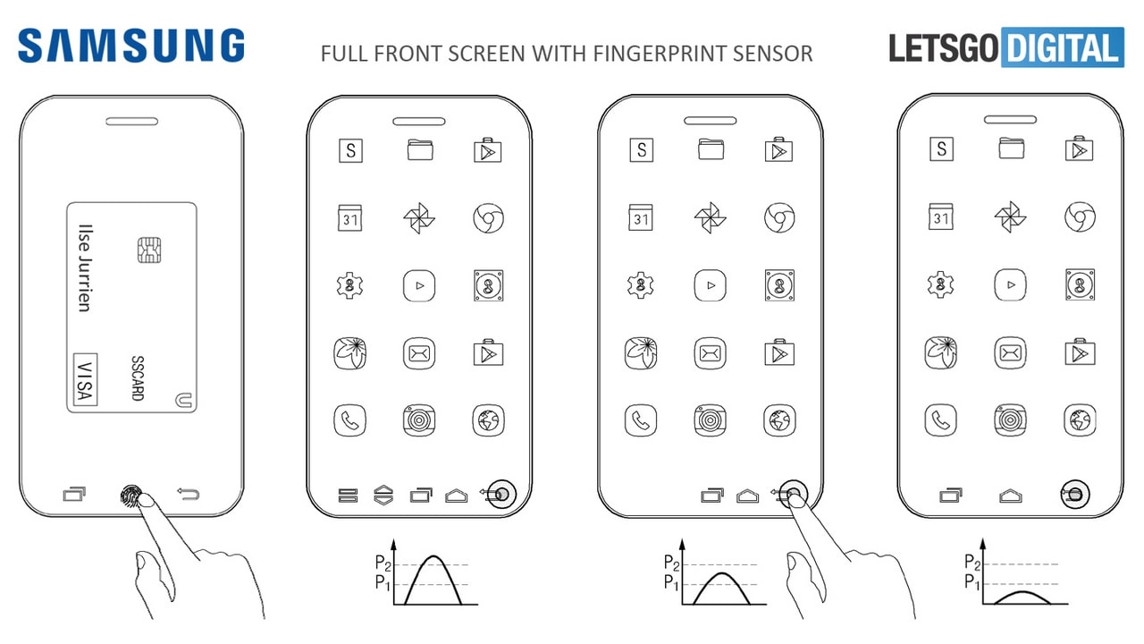 Images of the completely bezel-less display in the Samsung patent. Image: Lets Go Digital