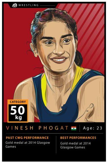 Vinesh Phogat