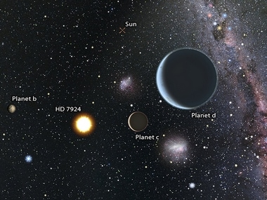 Astronomers discover three small super-Earth planets 100 light years away from our solar system