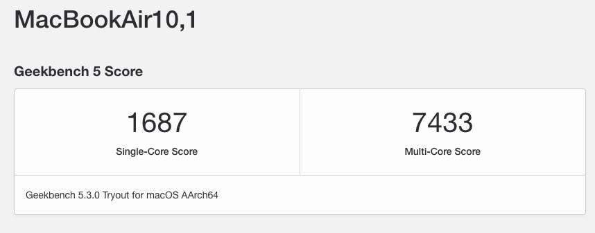 M1 chip-powered MacBook Air's Geekbench score.