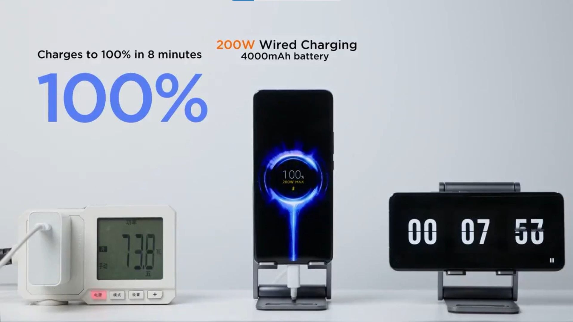 Xiaomi is the first OEM to offer 200 W fast charging for a smartphone. Image: Xiaomi