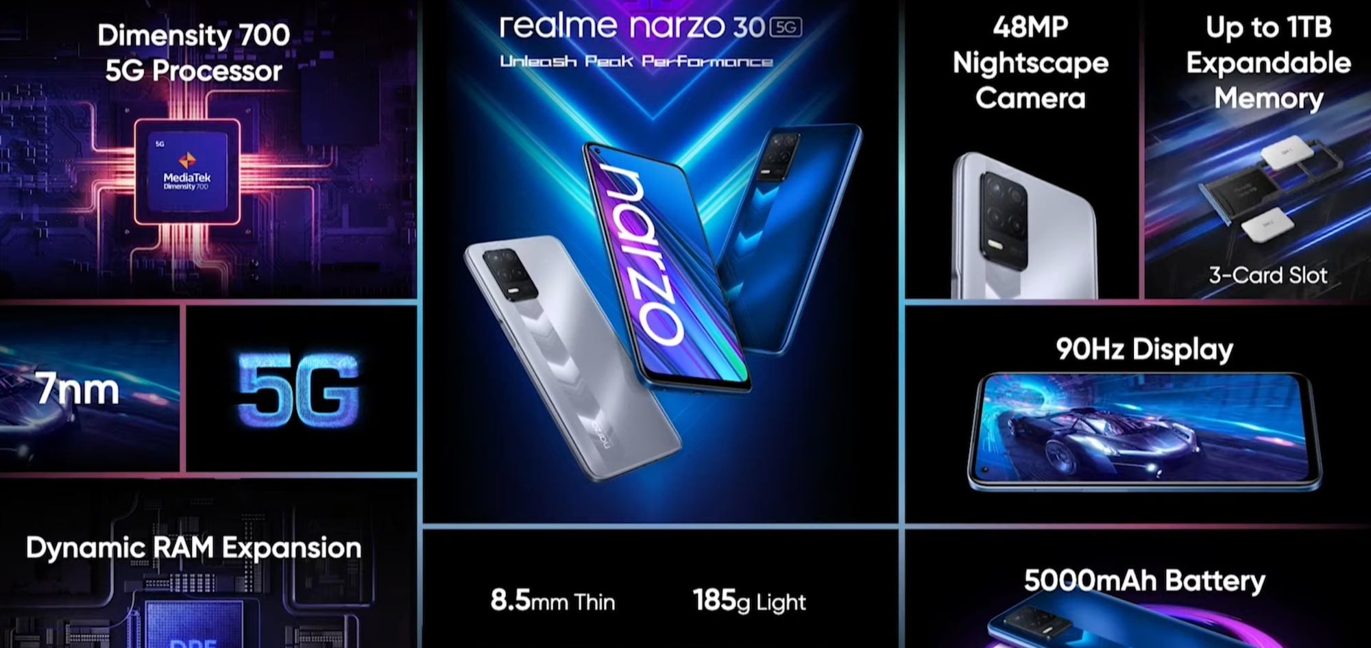 Realme Narzo 30 5G specifications.