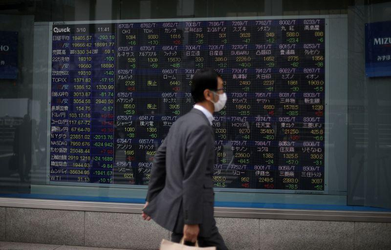 Asian stocks set to follow U.S. higher on China hopes, upbeat data
