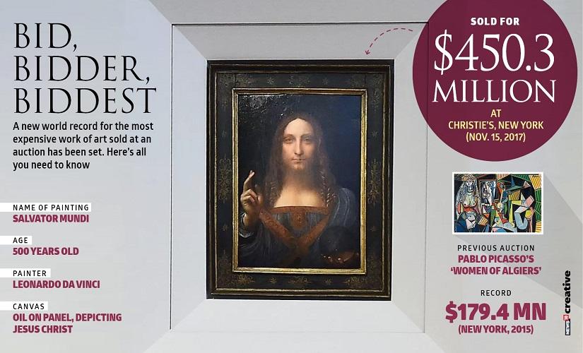 Leonardo da Vincis Salvator Mundi sells for an eye-watering 0 million, smashes old record of any artwork ever sold