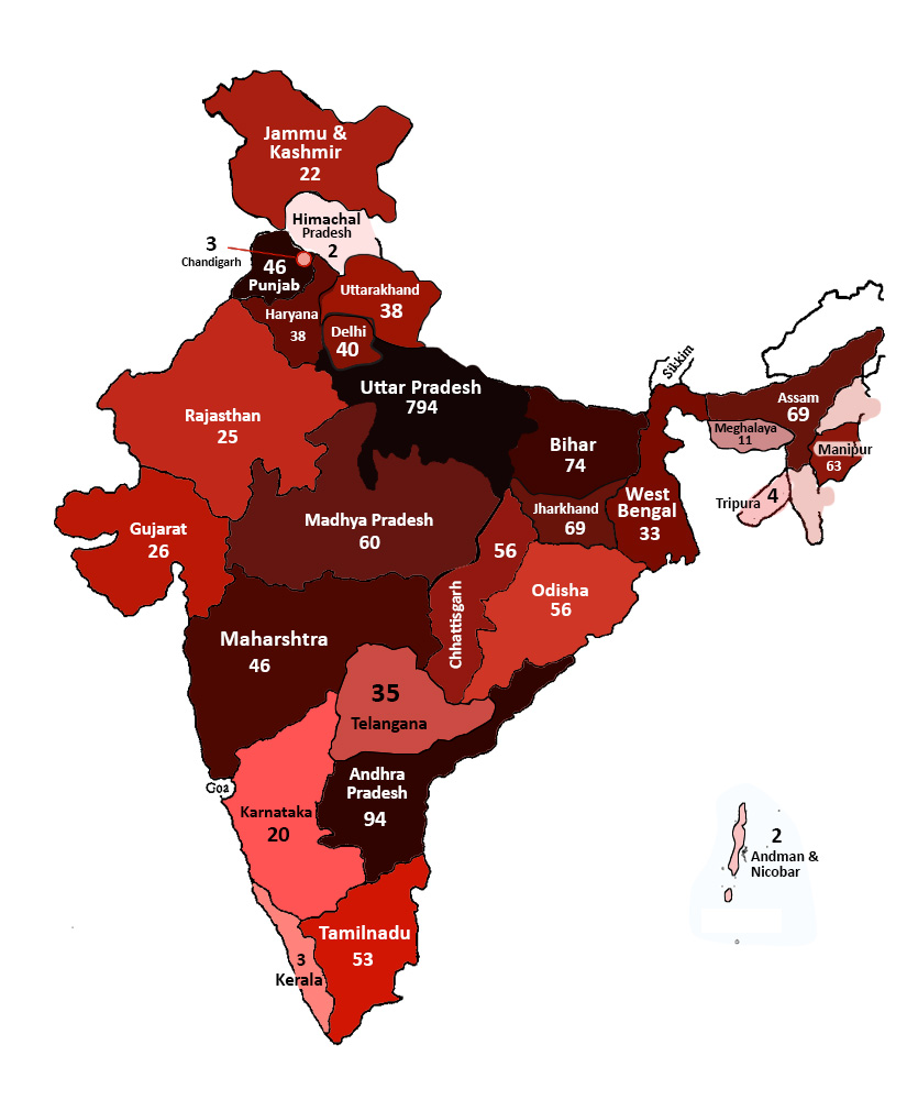 State-wise representation of number of fake encounter cases reported between 2000-2017.