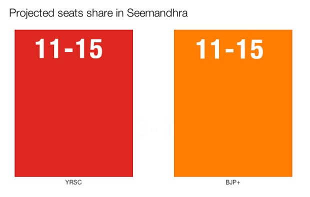 Seemandhra-seat-share