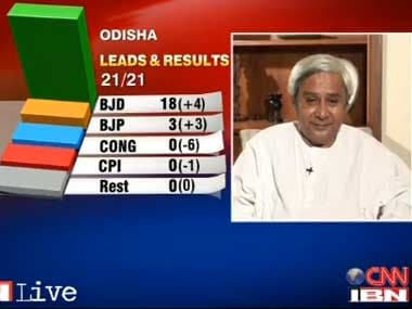 Heres how all exit polls, including Chanakya, got it wrong