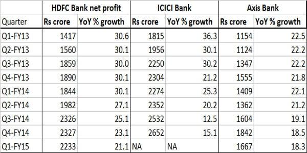 Iifl options brokerage charges in icicidirect
