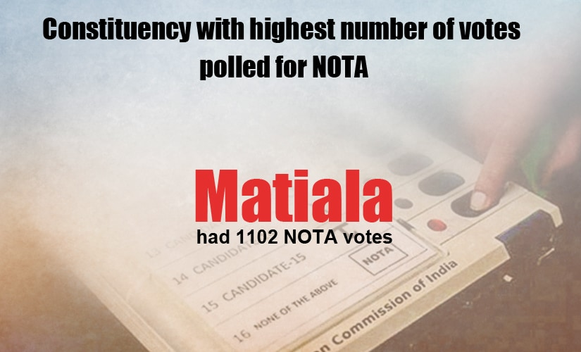 Constituency-with-highest-number-of-votes-polled-for-NOTA