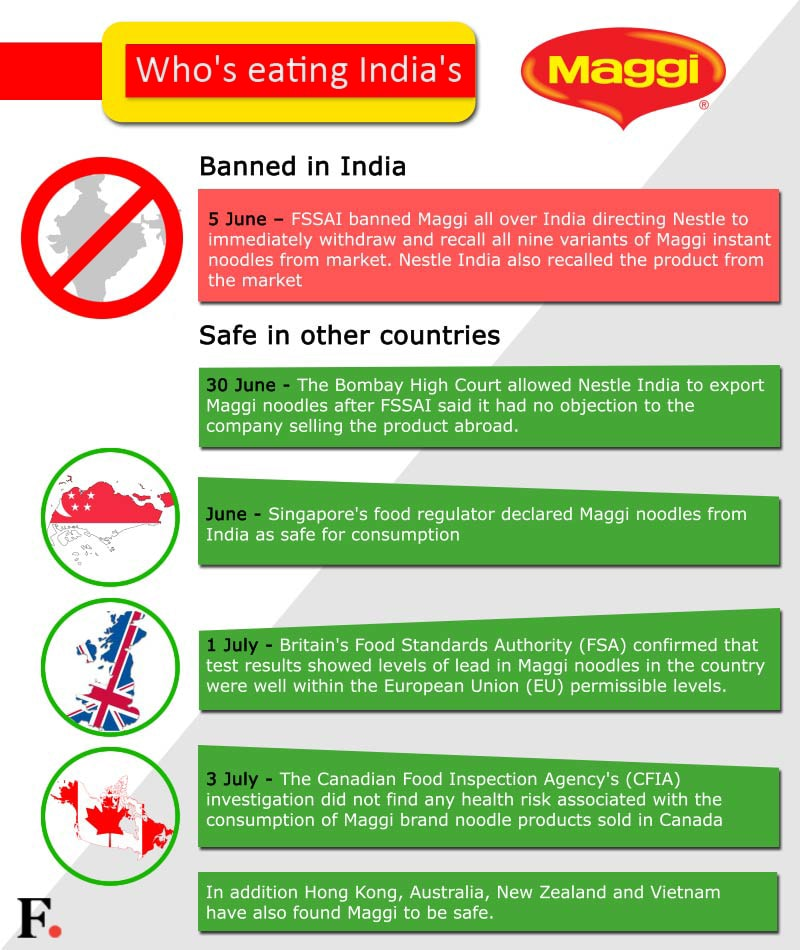 Infographic: Here are the countries you can safely eat Maggi in while the India ban is on