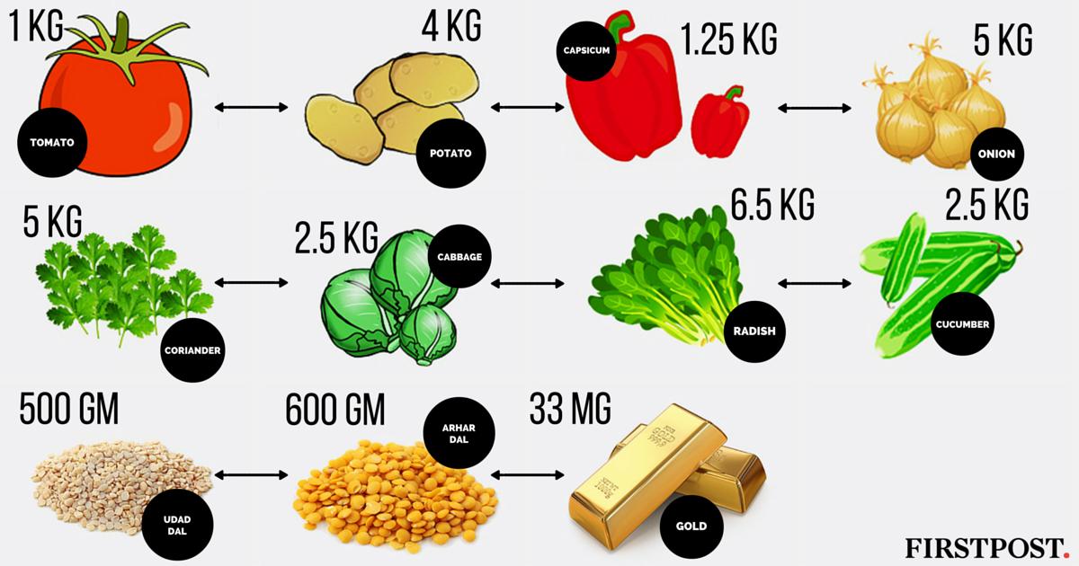 1 kg (1)