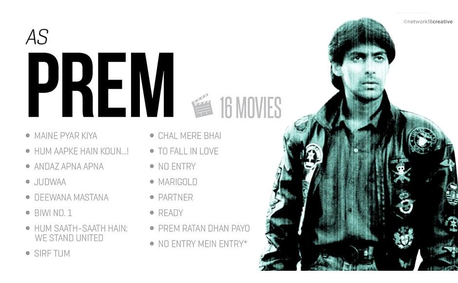 Some of Salman's best 90's movies, be it Maine Pyar Kiya, Andaz Apna Apna or Hum Aapke Hain Koun..! have seen him grace the name 'Prem' Photo: Network18creative