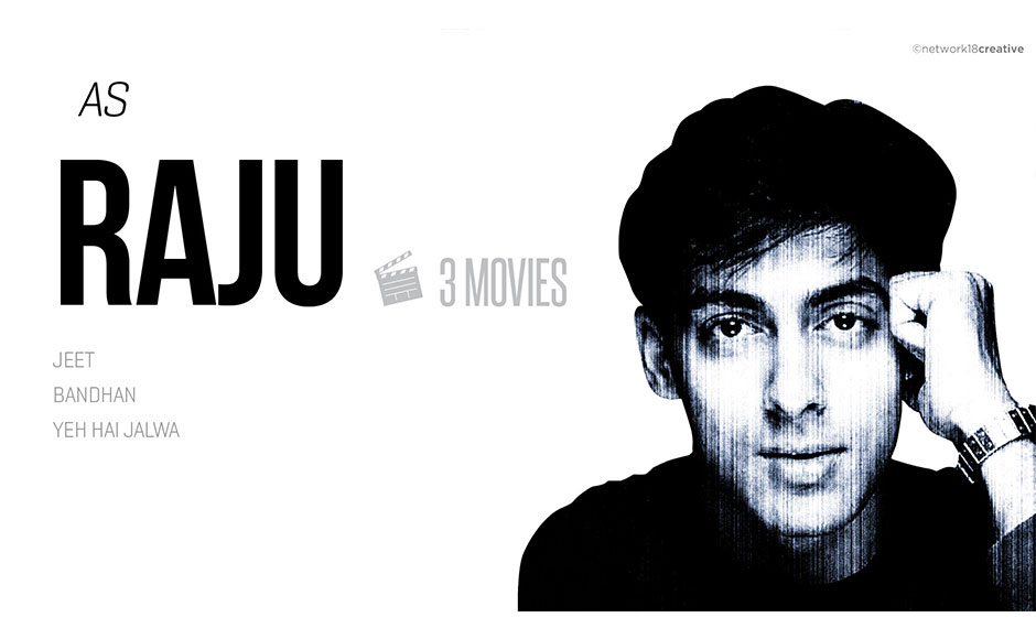 Salman's Jalwa often went by the name Raju as well Photo: Network18creative