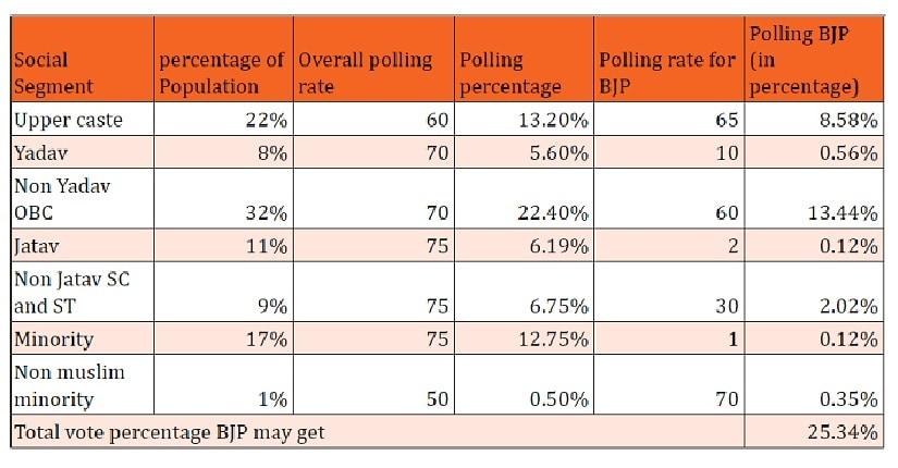 UP Polls_1