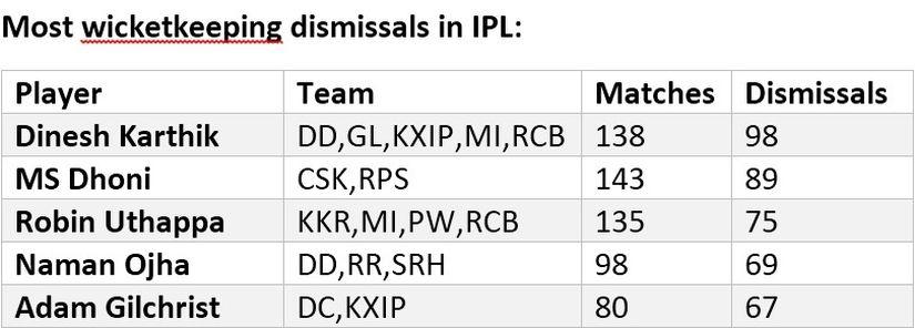 IPL21