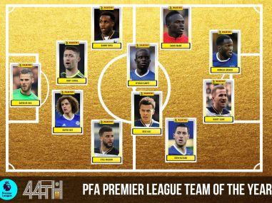 The PFA Premier League Team of the Year. Image courtesy: Twitter/@PFA