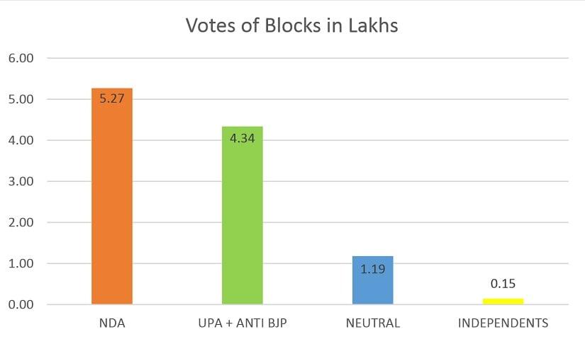 Source: www.politicalbaba.com