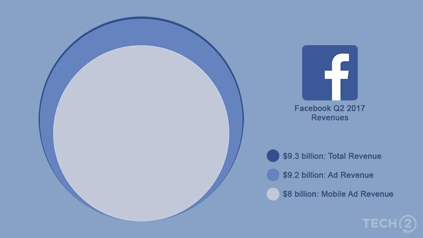 earnings-facebook-ai