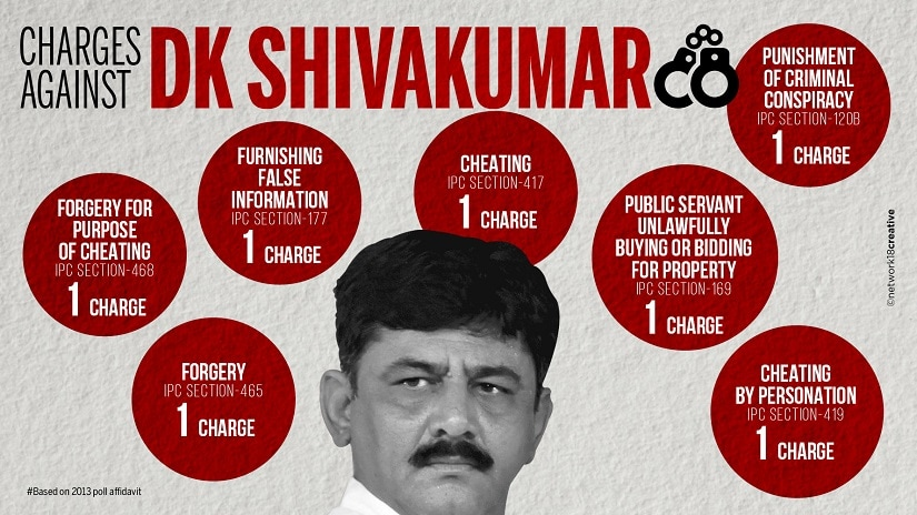 An infographic on charges levelled against DK Shivakumar. Image courtesy: News18