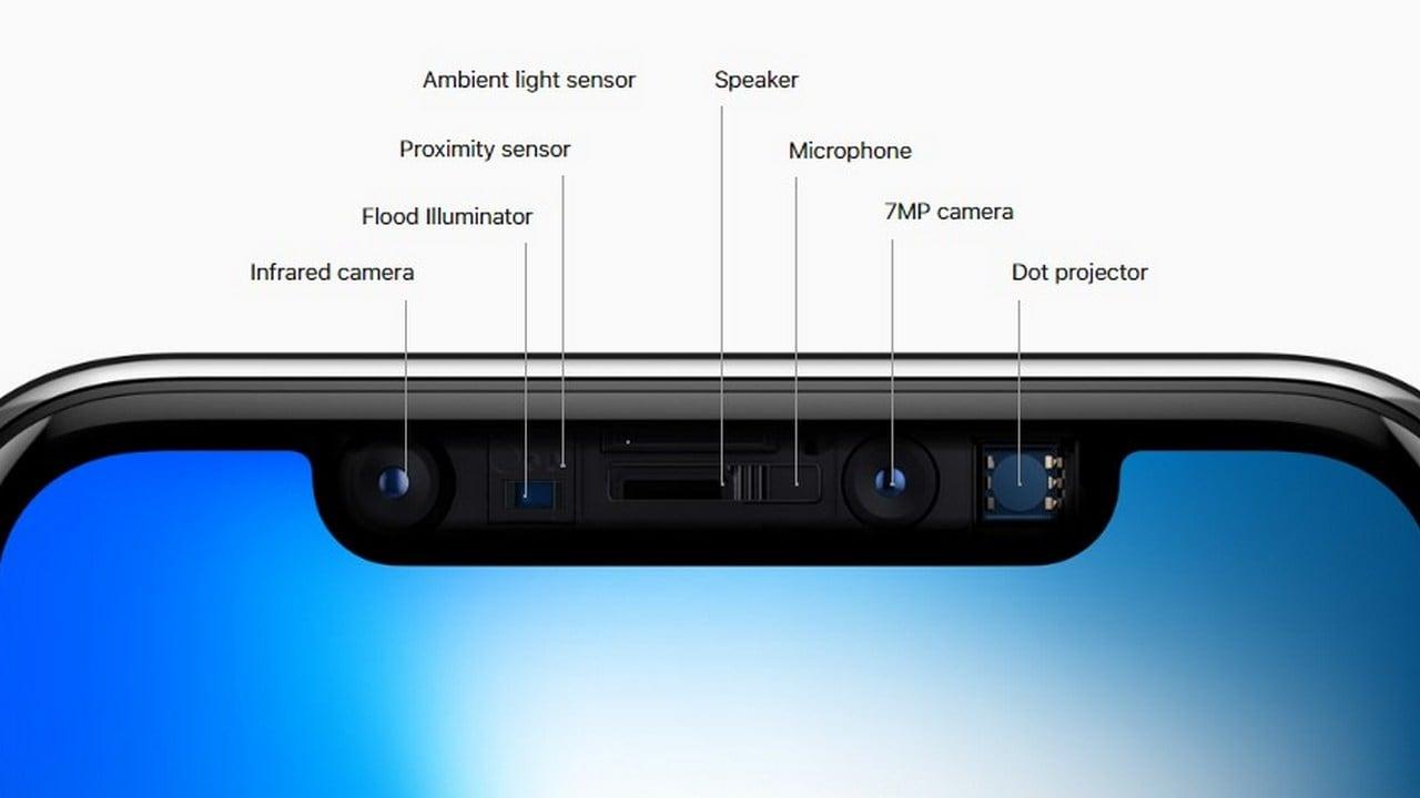 The Apple TrueDepth Camera system