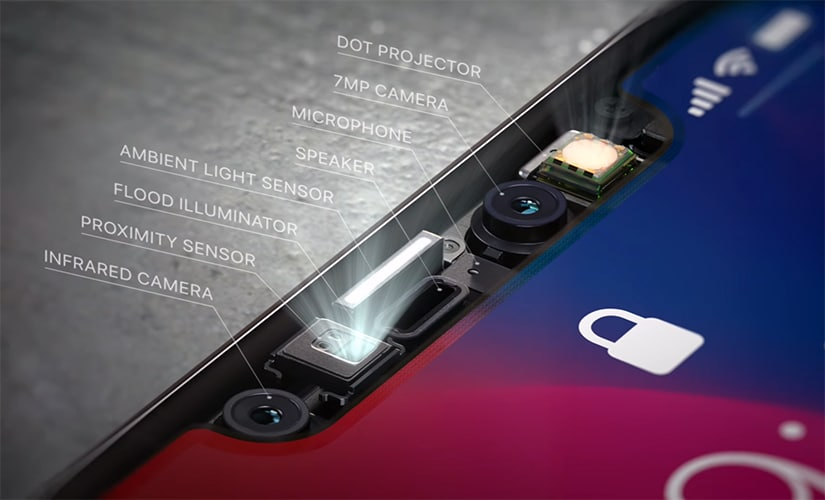 The sensors in the Notch supporting FaceID