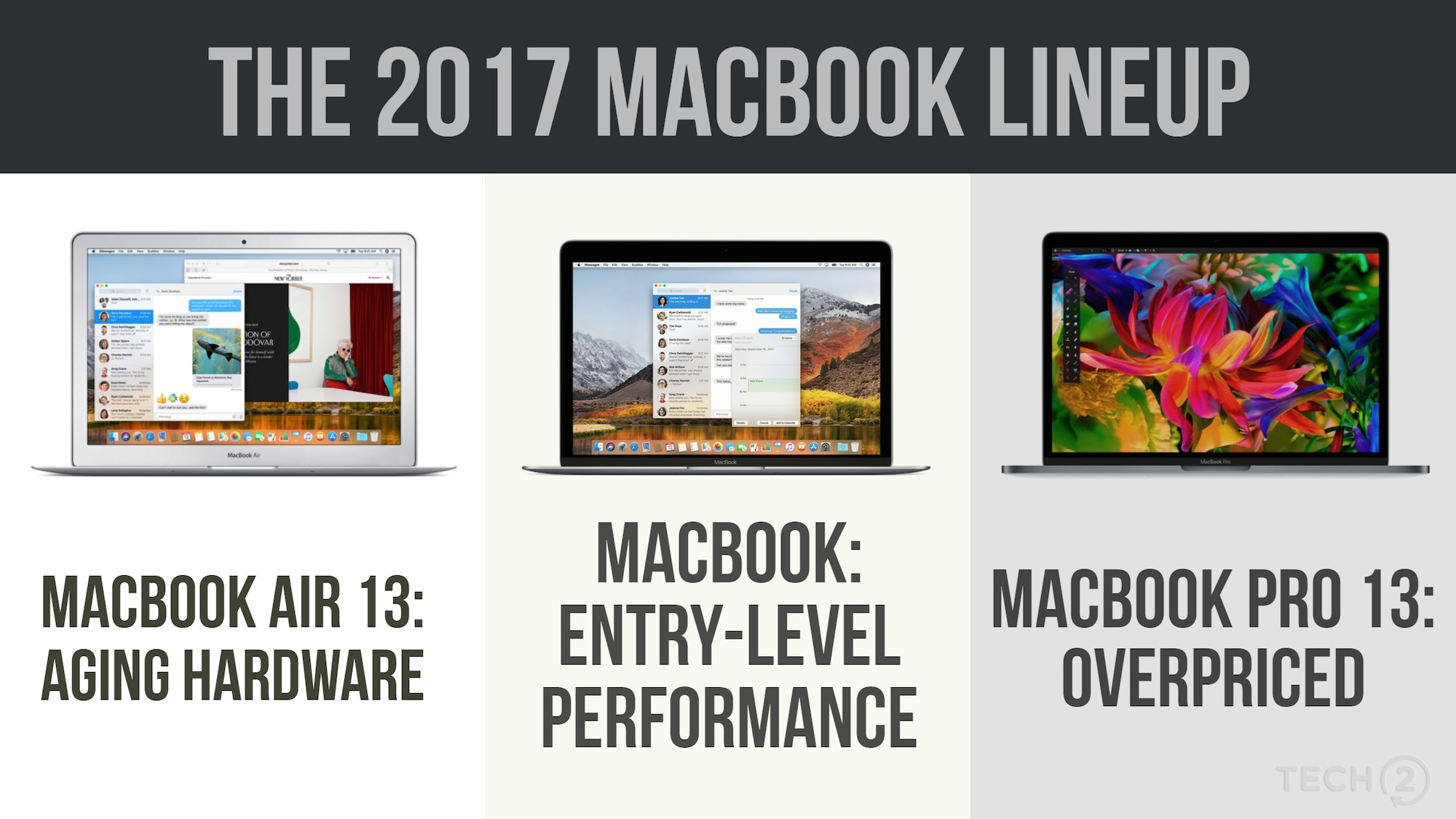 The Apple MacBook lineup is flawed and its ecosystem is confusing