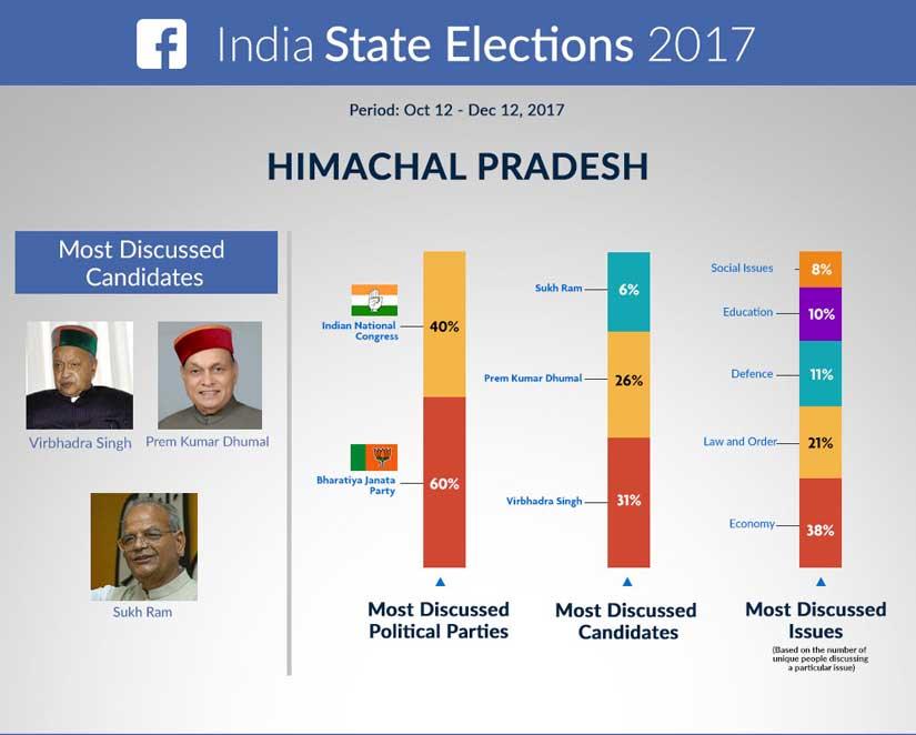 Himachal-slide-