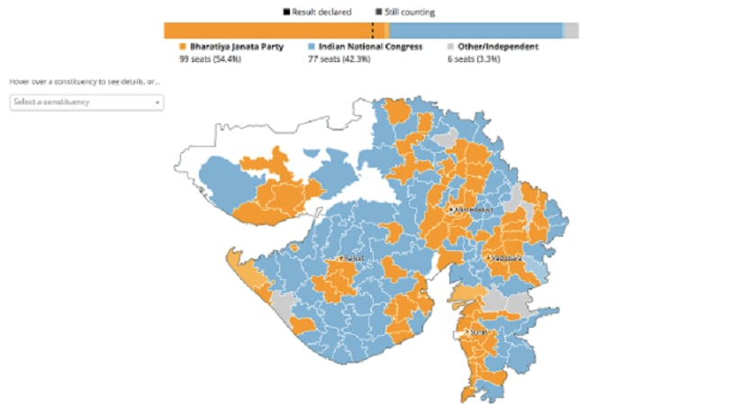 Constituency-wise break-up of Gujarat results