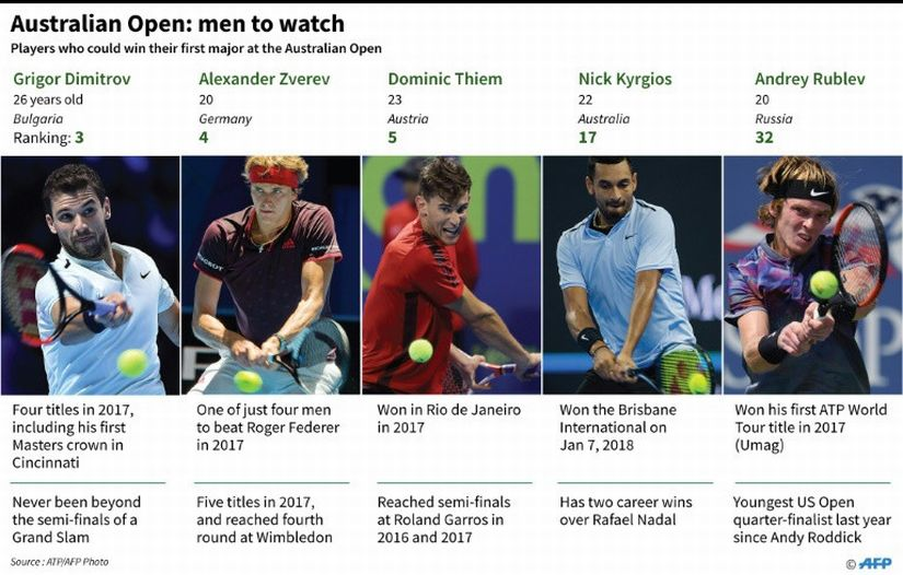 5 men to watch AFP listicle