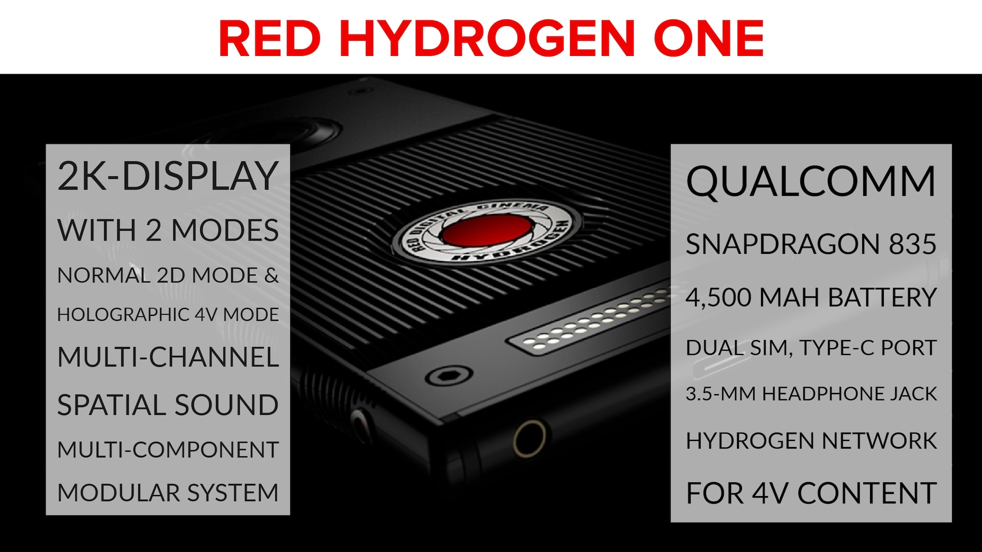 Red Hydrogen One to come with Snapdragon 835, holographic ...