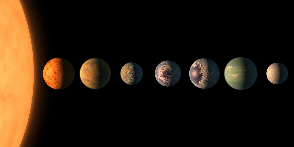 TRAPPIST-1 System. NASA
