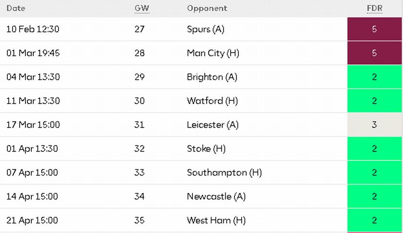 Arsenal's fixtures for the following gameweeks