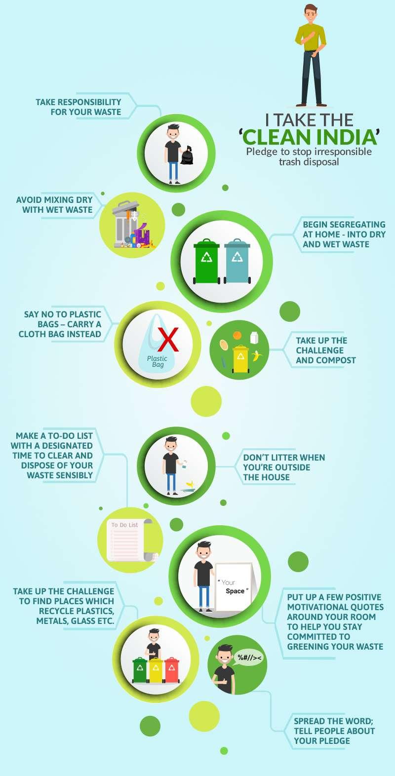 Take The Clean India Pledge To Stop Irresponsible Trash Disposal