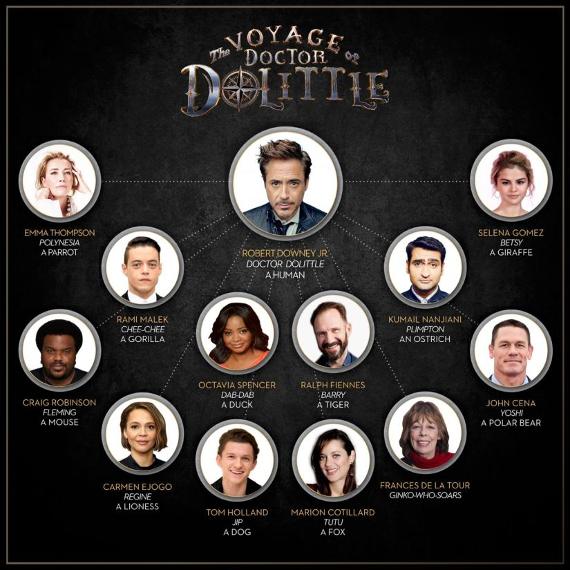 The cast of The Voyage of Doctor Dolittle. Image via Twitter