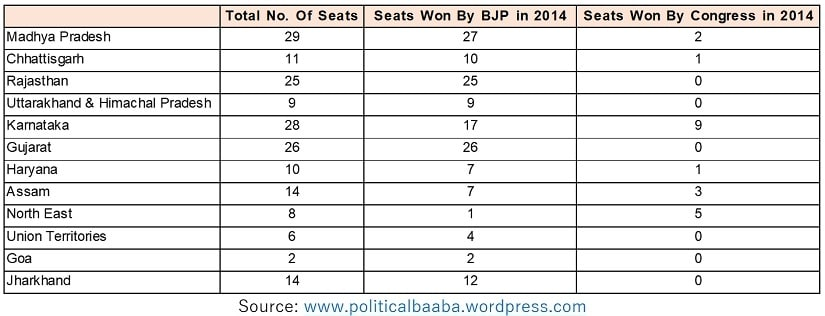 State-wise seat tally.